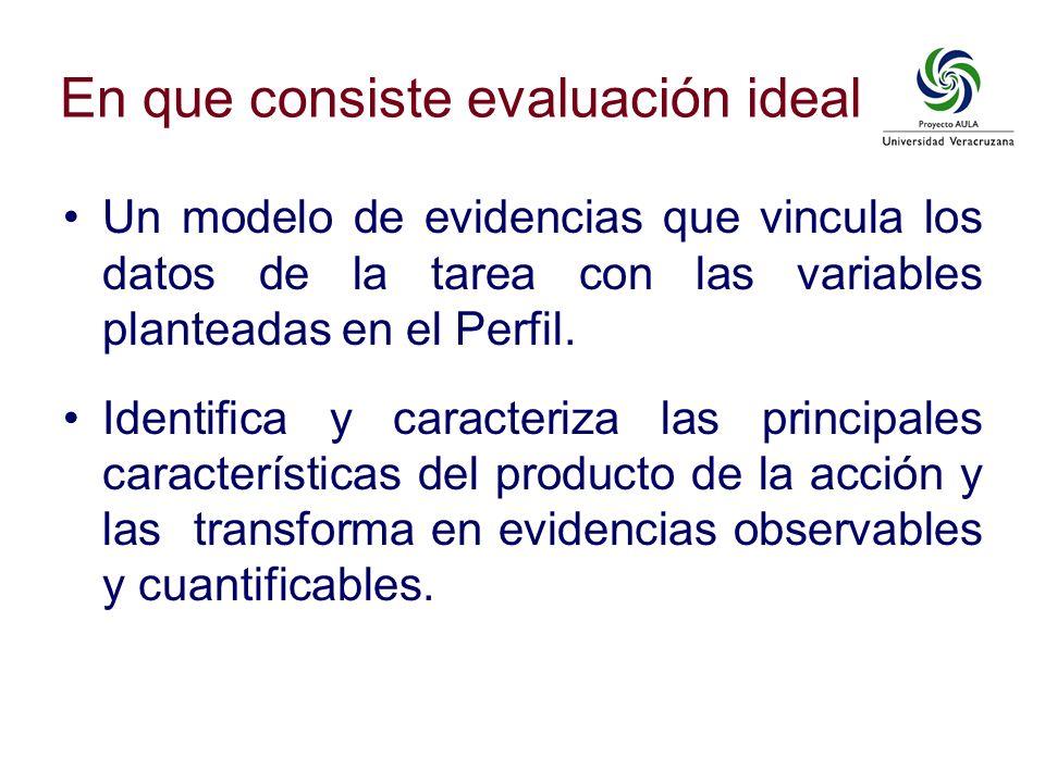 En que consiste evaluación ideal