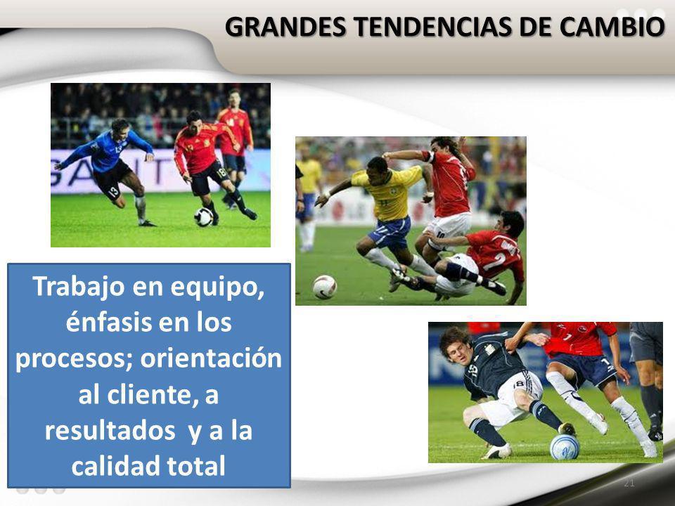 GRANDES TENDENCIAS DE CAMBIO