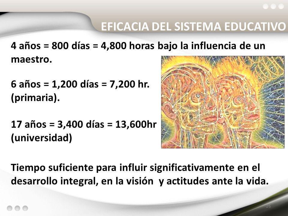 EFICACIA DEL SISTEMA EDUCATIVO