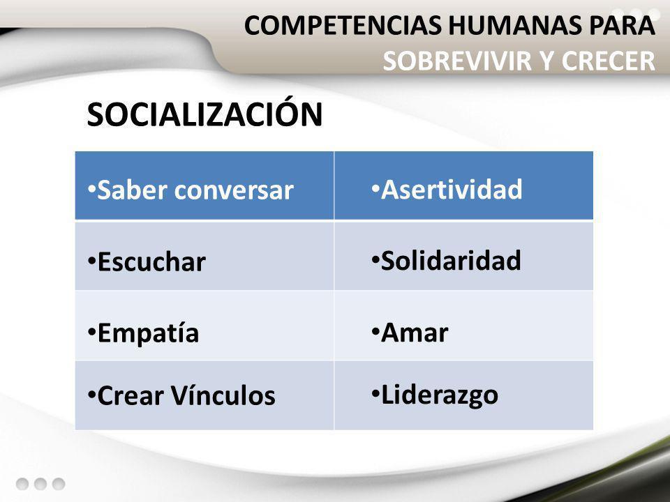 SOCIALIZACIÓN COMPETENCIAS HUMANAS PARA SOBREVIVIR Y CRECER