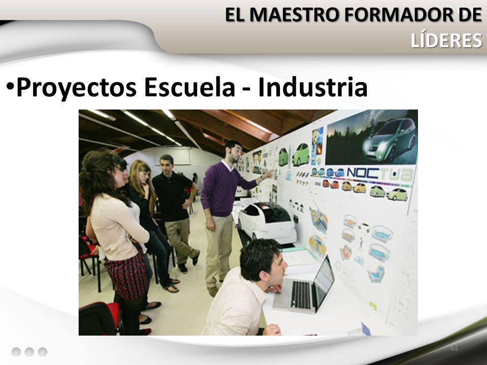 Proyectos Escuela - Industria