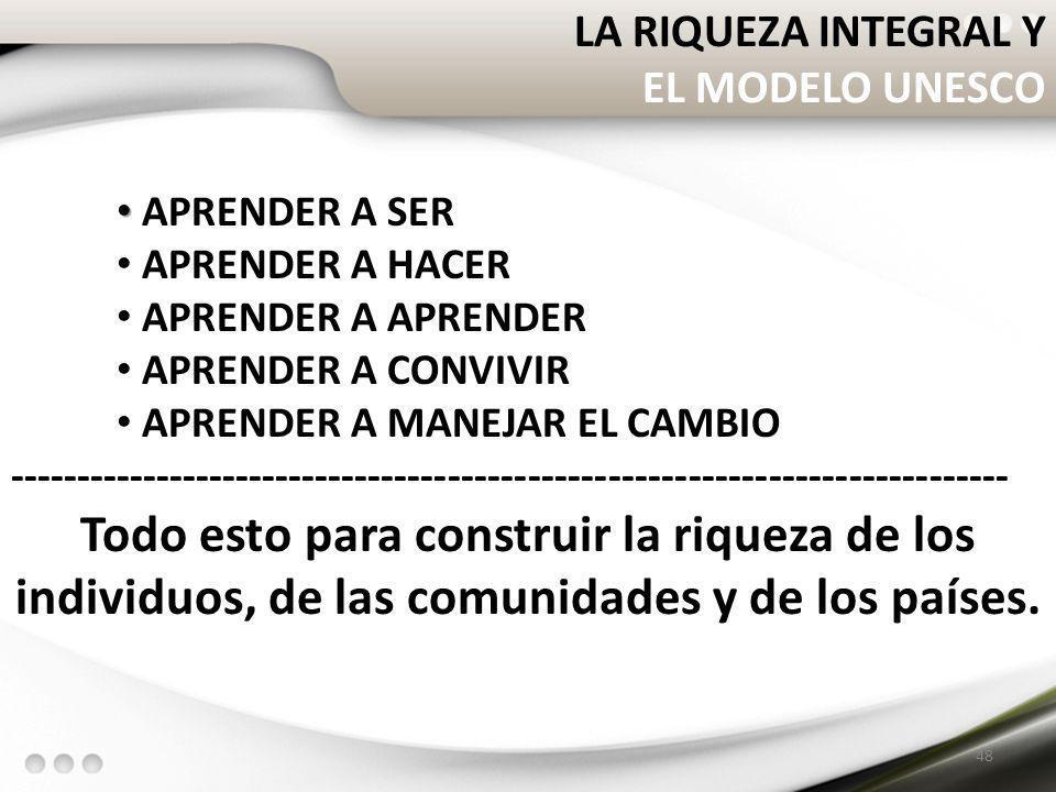 LA RIQUEZA INTEGRAL Y EL MODELO UNESCO. APRENDER A SER. APRENDER A HACER. APRENDER A APRENDER. APRENDER A CONVIVIR.