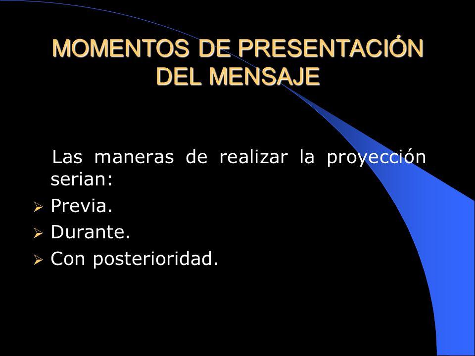 MOMENTOS DE PRESENTACIÓN DEL MENSAJE