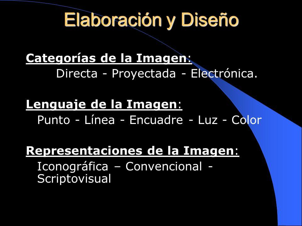 Elaboración y Diseño Categorías de la Imagen:
