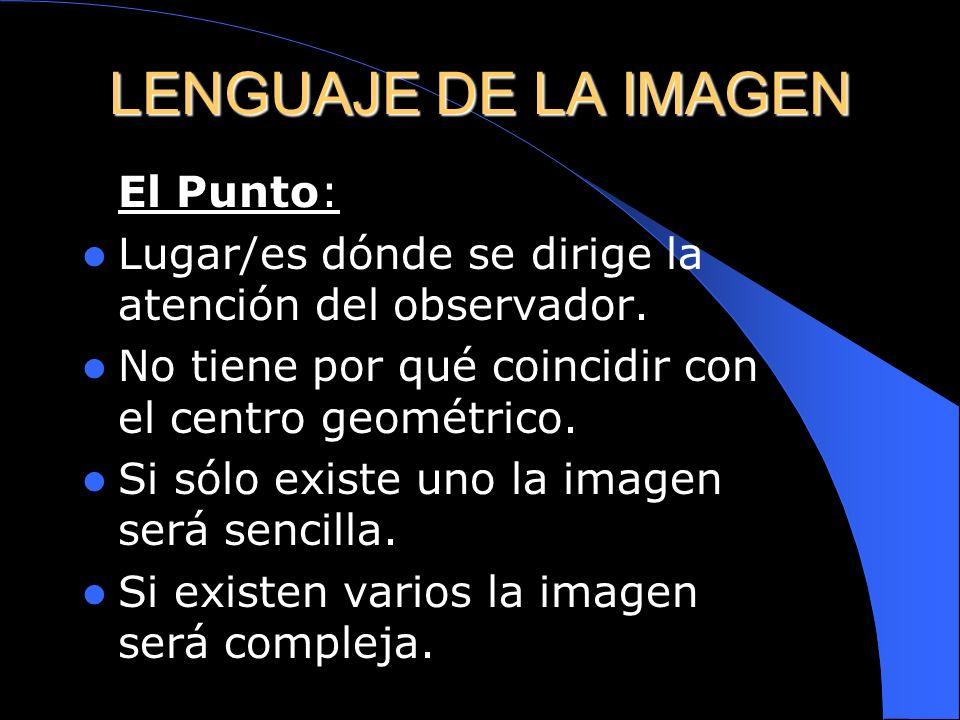 LENGUAJE DE LA IMAGEN El Punto: