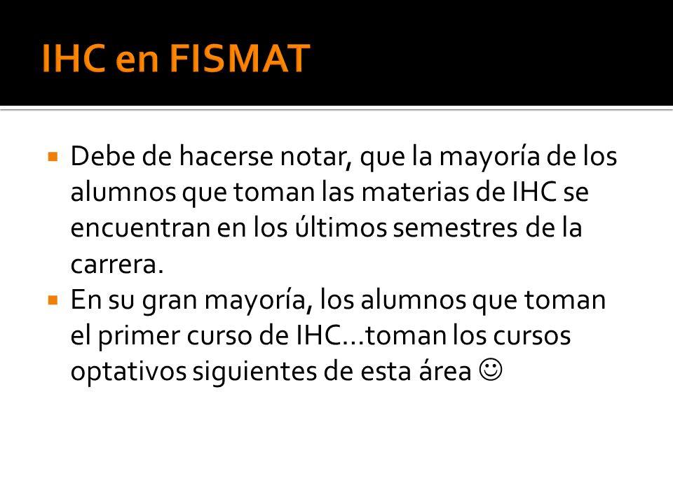 IHC en FISMAT