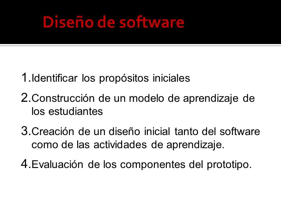 Diseño de software Identificar los propósitos iniciales