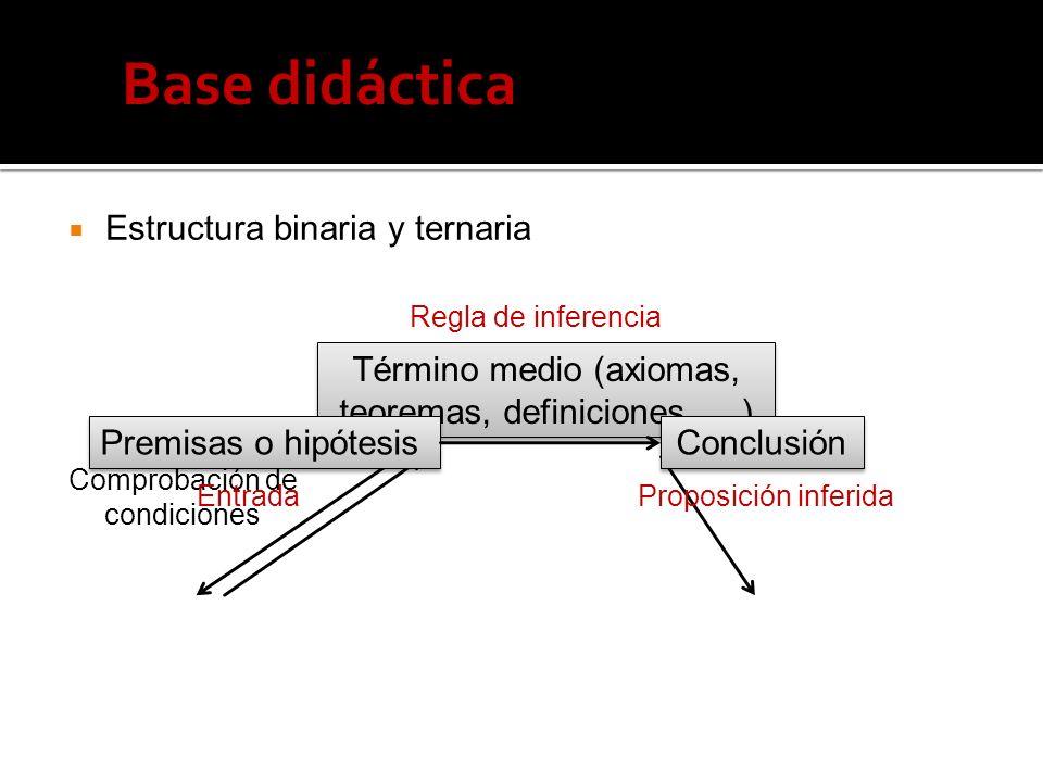 Base didáctica Estructura binaria y ternaria