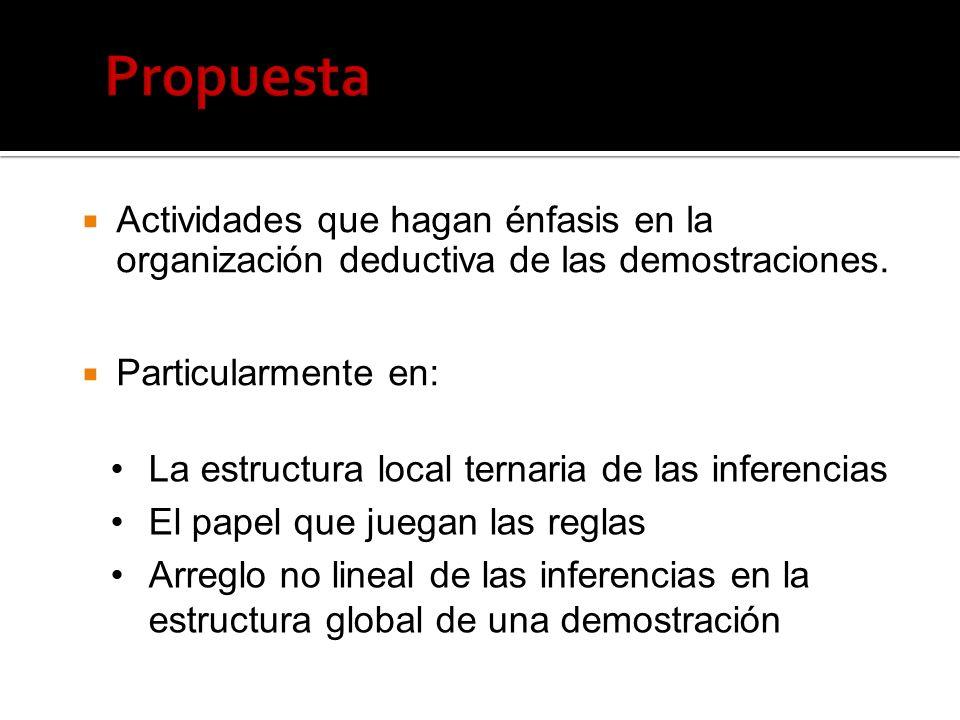 Propuesta Actividades que hagan énfasis en la organización deductiva de las demostraciones. Particularmente en: