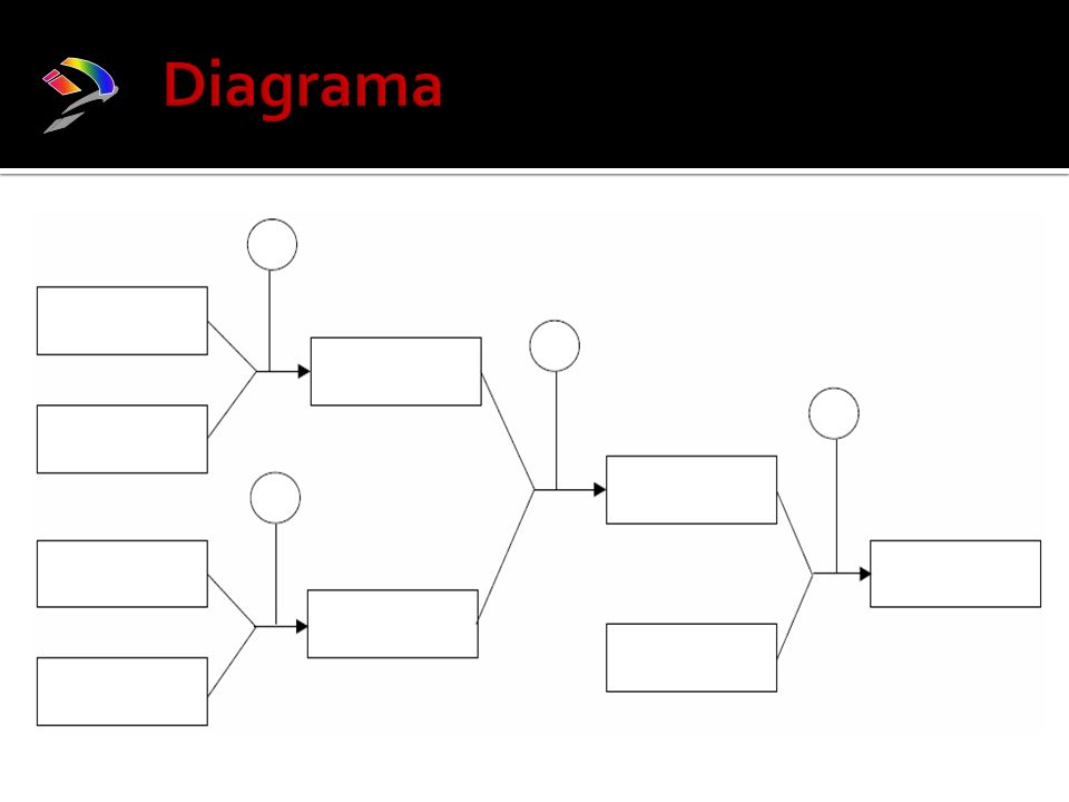 Diagrama i)