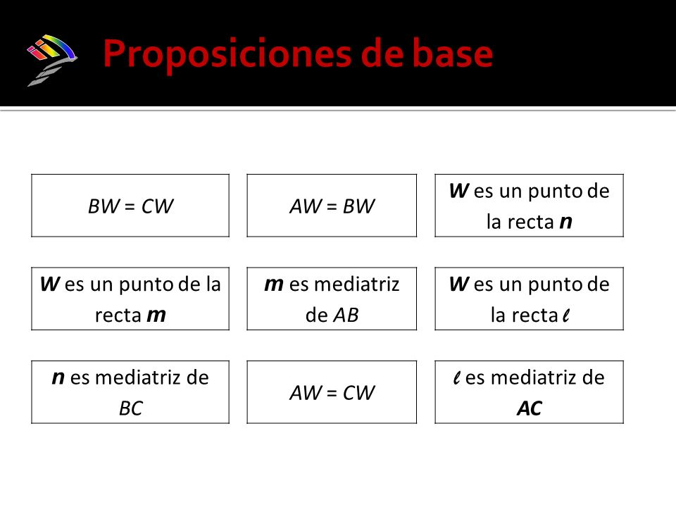 Proposiciones de base ii) BW = CW AW = BW W es un punto de la recta n