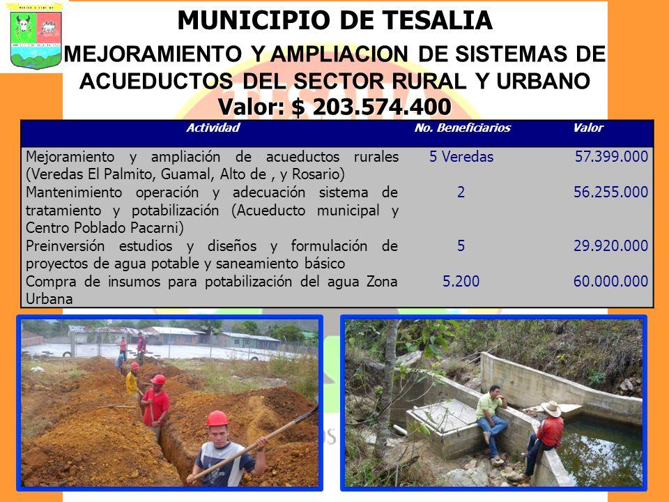 MUNICIPIO DE TESALIA MEJORAMIENTO Y AMPLIACION DE SISTEMAS DE ACUEDUCTOS DEL SECTOR RURAL Y URBANO.