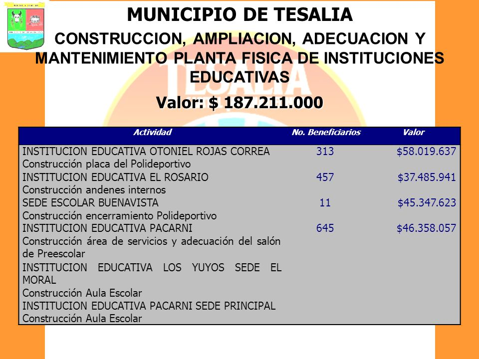 MUNICIPIO DE TESALIA CONSTRUCCION, AMPLIACION, ADECUACION Y MANTENIMIENTO PLANTA FISICA DE INSTITUCIONES EDUCATIVAS.