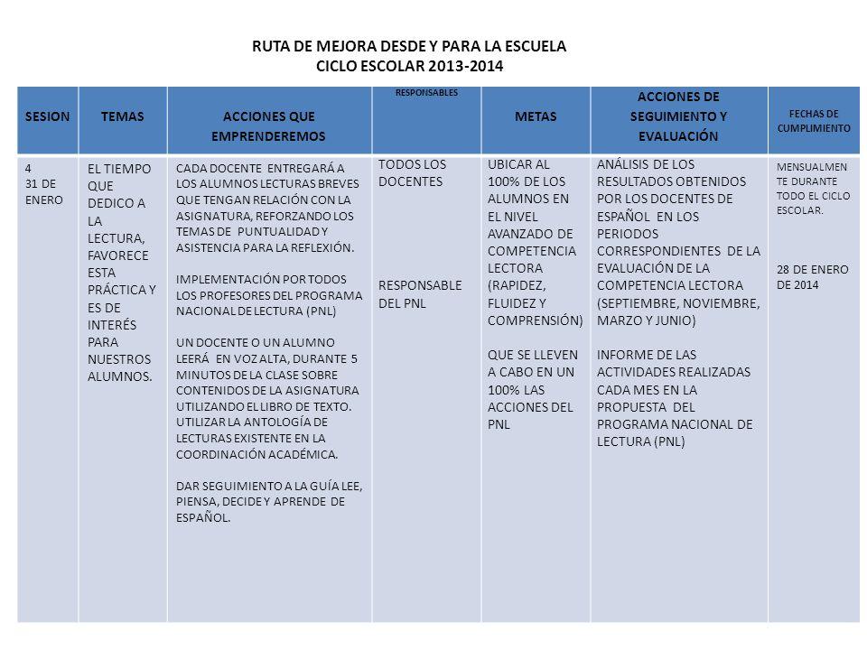 RUTA DE MEJORA DESDE Y PARA LA ESCUELA CICLO ESCOLAR 2013-2014
