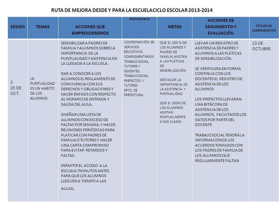 RUTA DE MEJORA DESDE Y PARA LA ESCUELACICLO ESCOLAR 2013-2014
