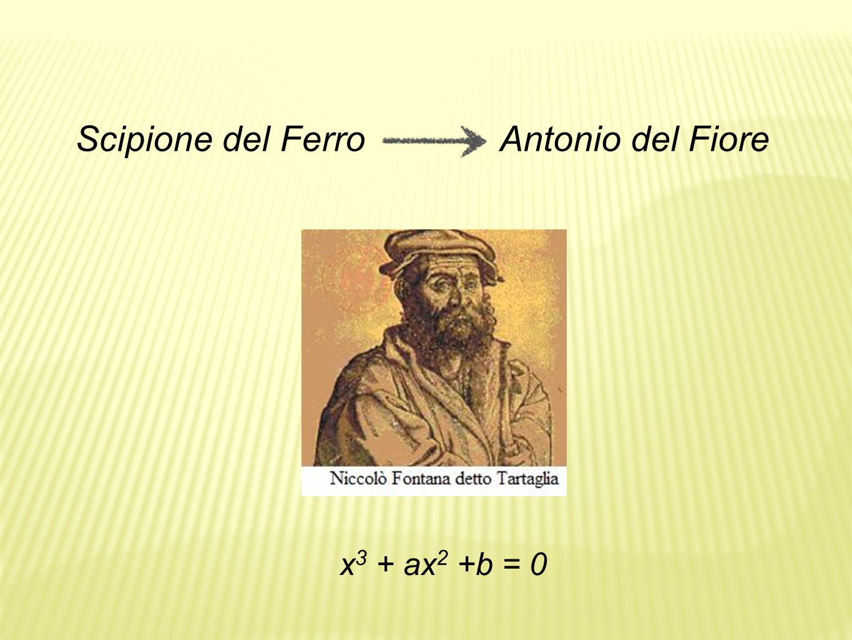 Scipione del Ferro Antonio del Fiore x3 + ax2 +b = 0