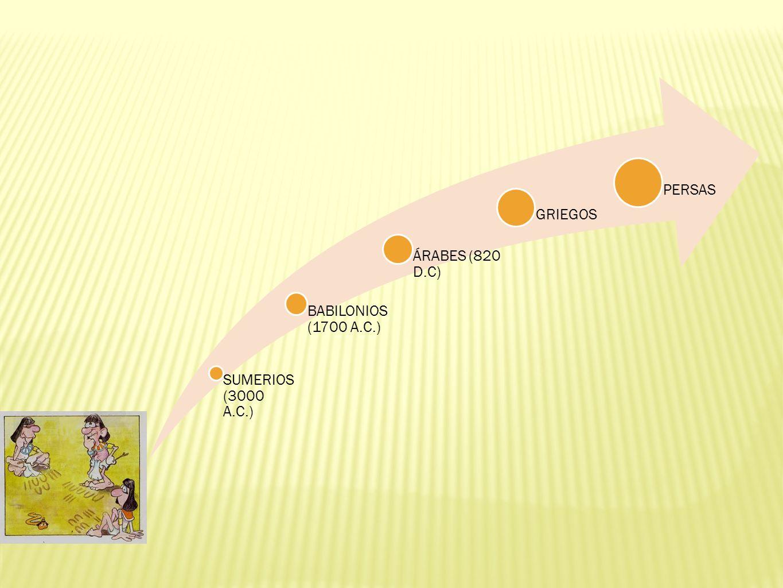 SUMERIOS (3000 A.C.) BABILONIOS (1700 A.C.) ÁRABES (820 D.C) GRIEGOS PERSAS