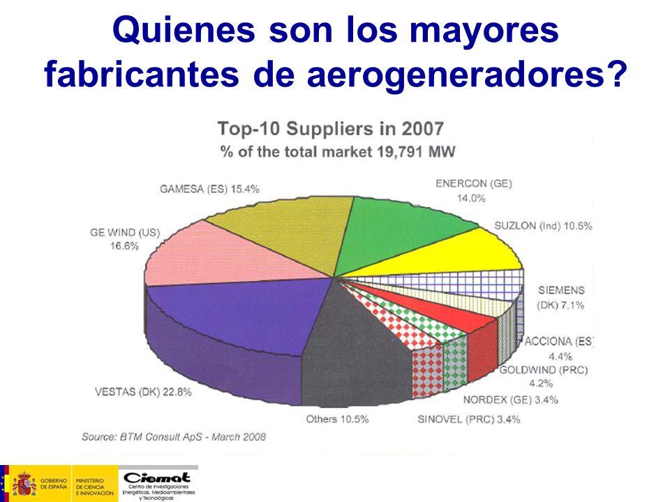 Quienes son los mayores fabricantes de aerogeneradores