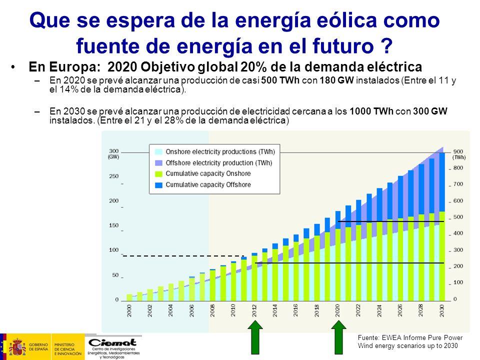 Que se espera de la energía eólica como fuente de energía en el futuro
