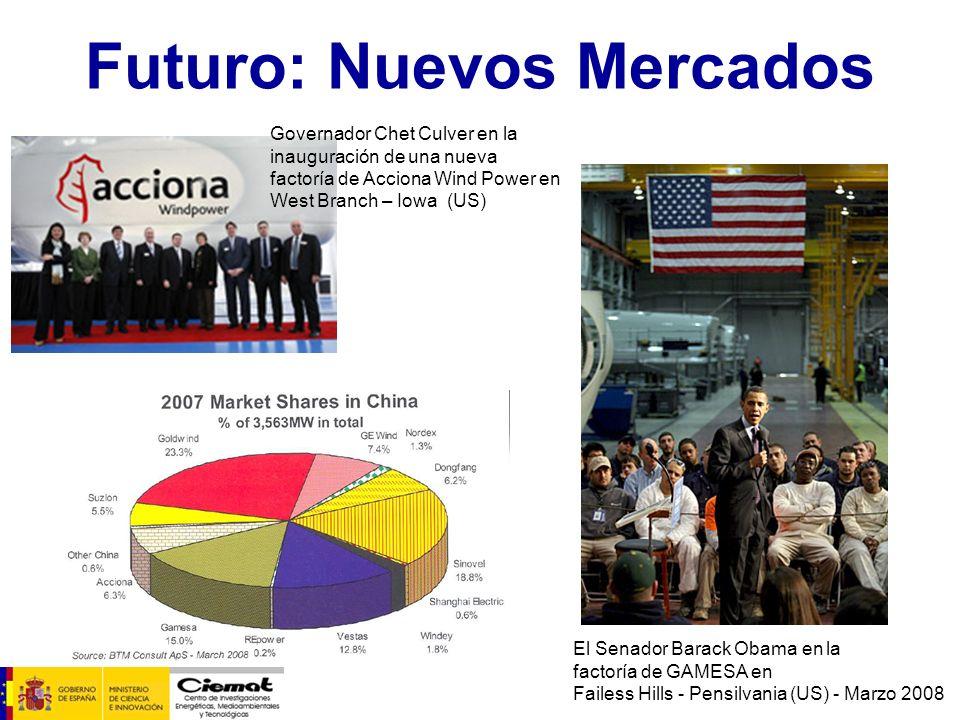 Futuro: Nuevos Mercados