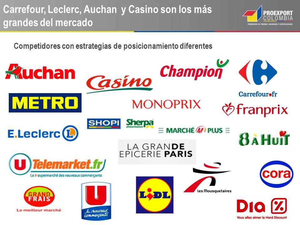 Carrefour, Leclerc, Auchan y Casino son los más grandes del mercado