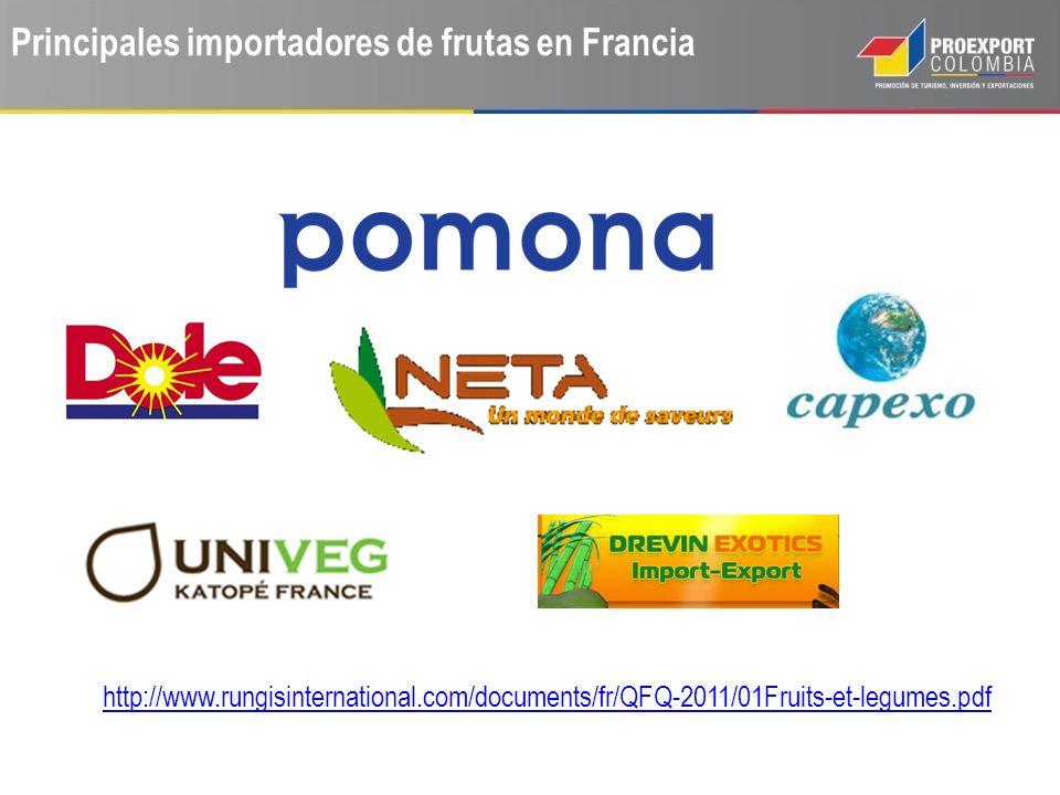 Principales importadores de frutas en Francia