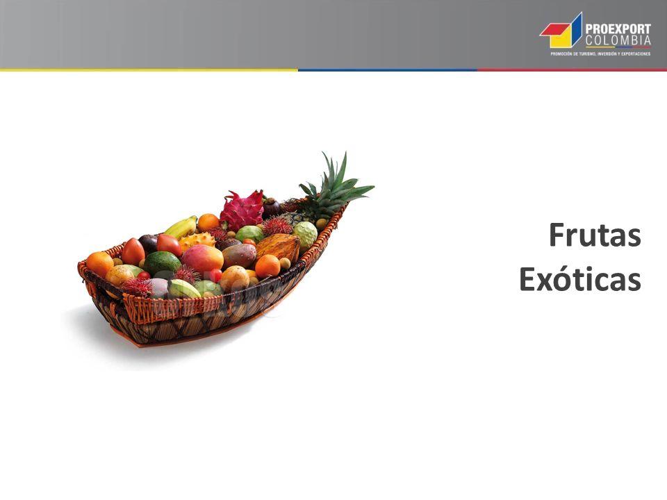 Oportunidades en Frutas exóticas