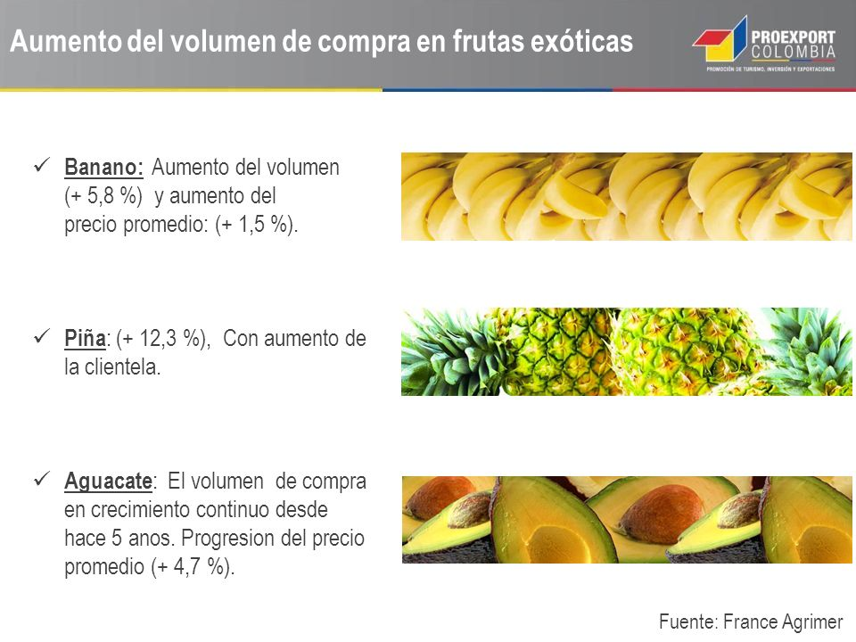Aumento del volumen de compra en frutas exóticas