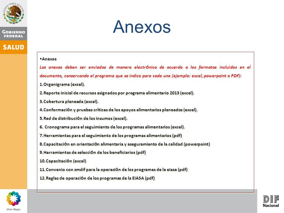 Anexos Anexos.
