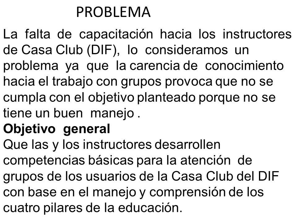 La falta de capacitación hacia los instructores de Casa Club (DIF), lo consideramos un problema ya que la carencia de conocimiento hacia el trabajo con grupos provoca que no se cumpla con el objetivo planteado porque no se tiene un buen manejo .