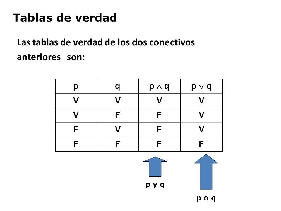 Tablas de verdad Las tablas de verdad de los dos conectivos
