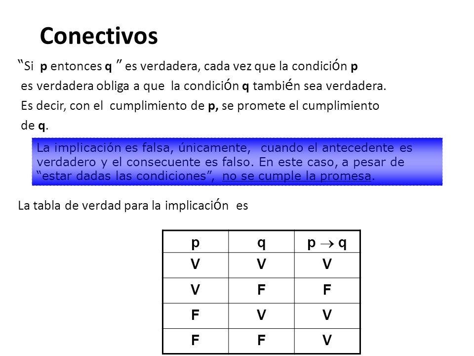 Conectivos