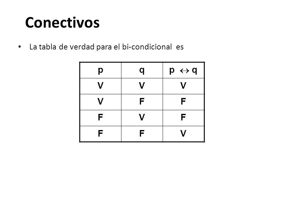 Conectivos La tabla de verdad para el bi-condicional es p q p  q V F