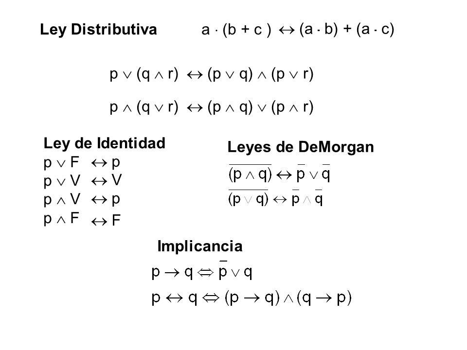  (a  b) + (a  c) Ley Distributiva. a  (b + c ) p  (q  r)  (p  q)  (p  r) p  (q  r)  (p  q)  (p  r)