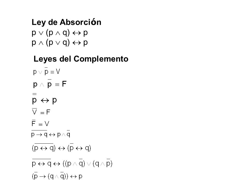 Ley de Absorción p  (p  q)  p p  (p  q)  p Leyes del Complemento