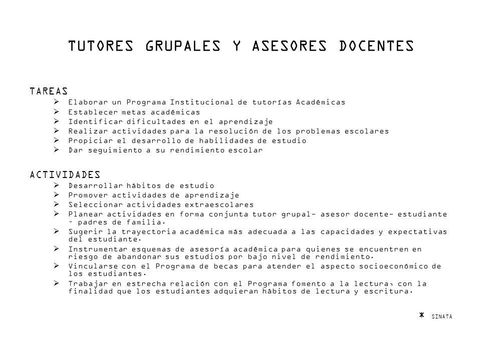 TUTORES GRUPALES Y ASESORES DOCENTES