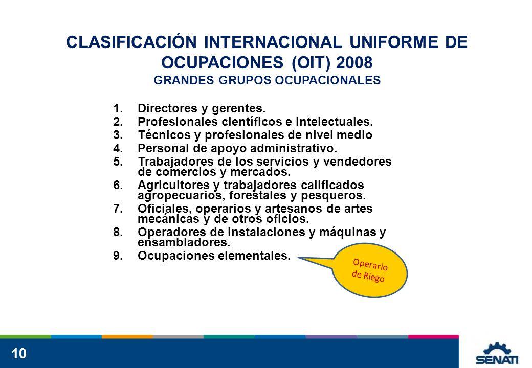 CLASIFICACIÓN INTERNACIONAL UNIFORME DE OCUPACIONES (OIT) 2008 GRANDES GRUPOS OCUPACIONALES