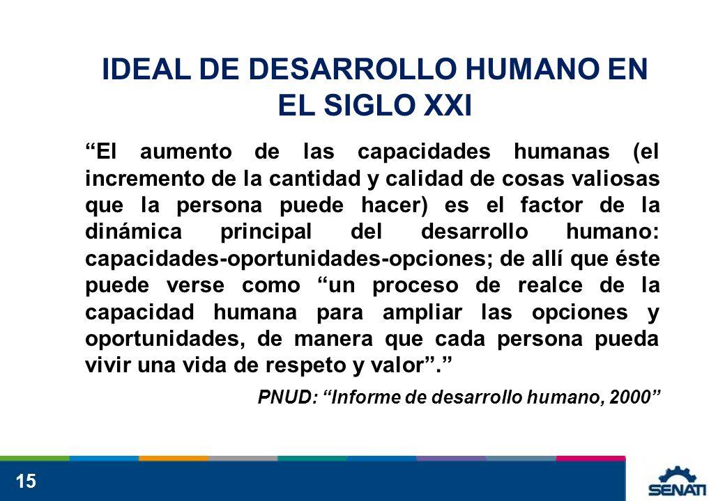 IDEAL DE DESARROLLO HUMANO EN EL SIGLO XXI
