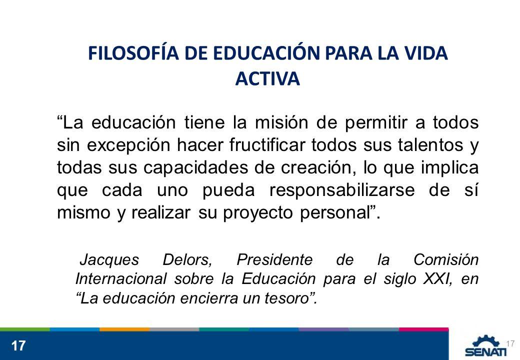 FILOSOFÍA DE EDUCACIÓN PARA LA VIDA ACTIVA