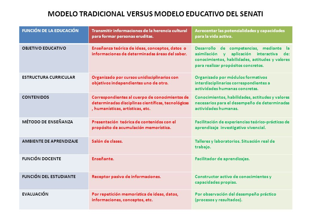 MODELO TRADICIONAL VERSUS MODELO EDUCATIVO DEL SENATI