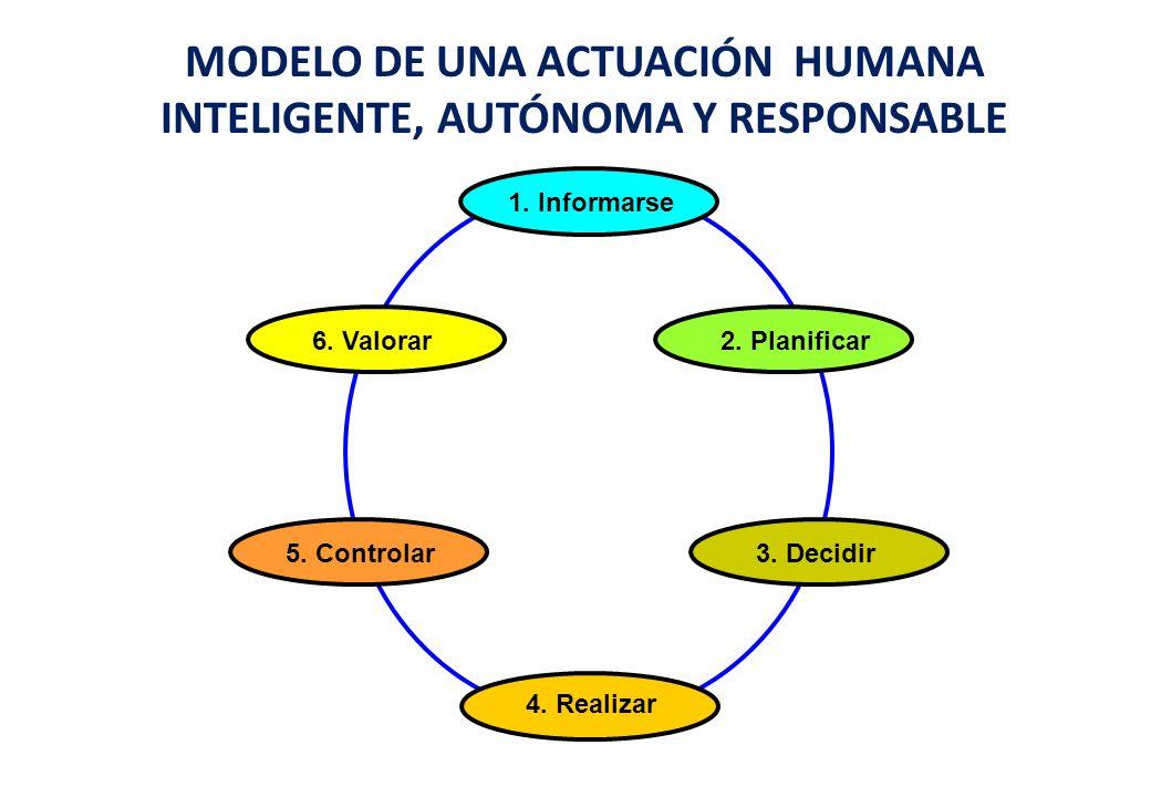 MODELO DE UNA ACTUACIÓN HUMANA INTELIGENTE, AUTÓNOMA Y RESPONSABLE
