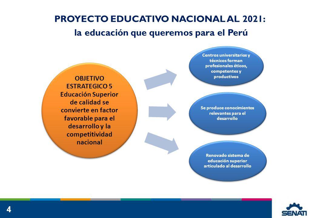PROYECTO EDUCATIVO NACIONAL AL 2021: