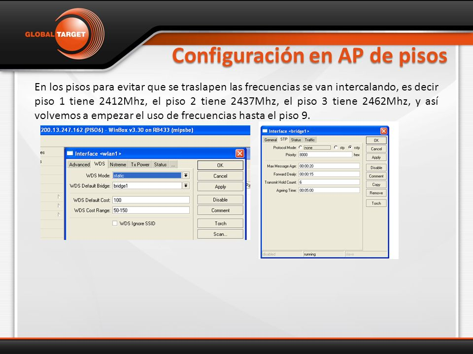 Configuración en AP de pisos