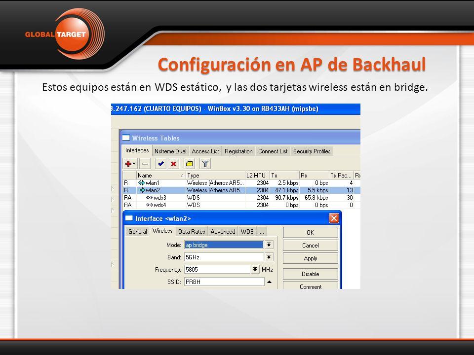 Configuración en AP de Backhaul