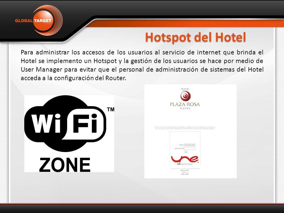 Hotspot del Hotel