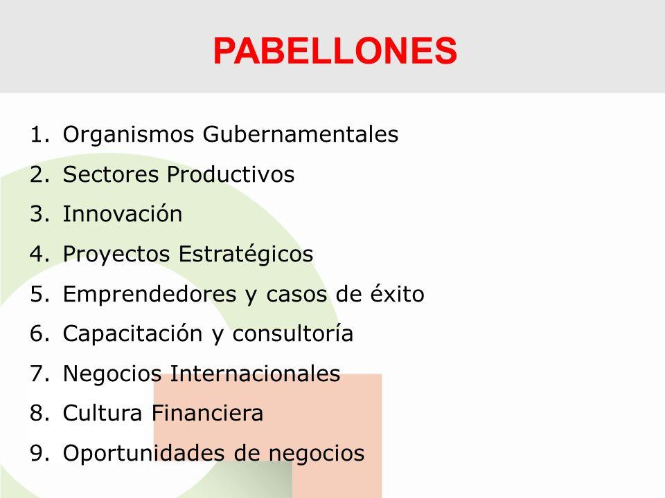 PABELLONES Organismos Gubernamentales Sectores Productivos Innovación