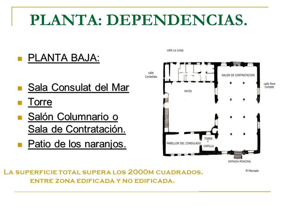 PLANTA: DEPENDENCIAS. PLANTA BAJA: Sala Consulat del Mar Torre