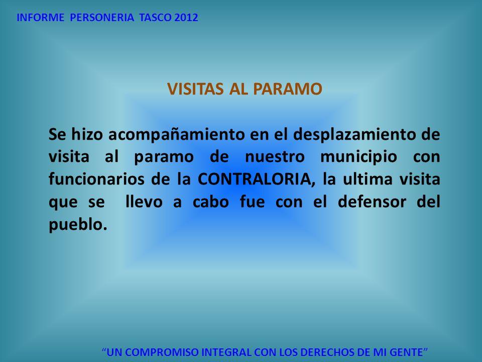 INFORME PERSONERIA TASCO 2012