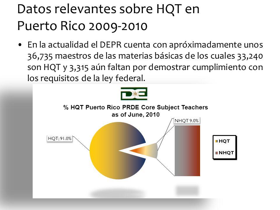Datos relevantes sobre HQT en Puerto Rico 2009-2010