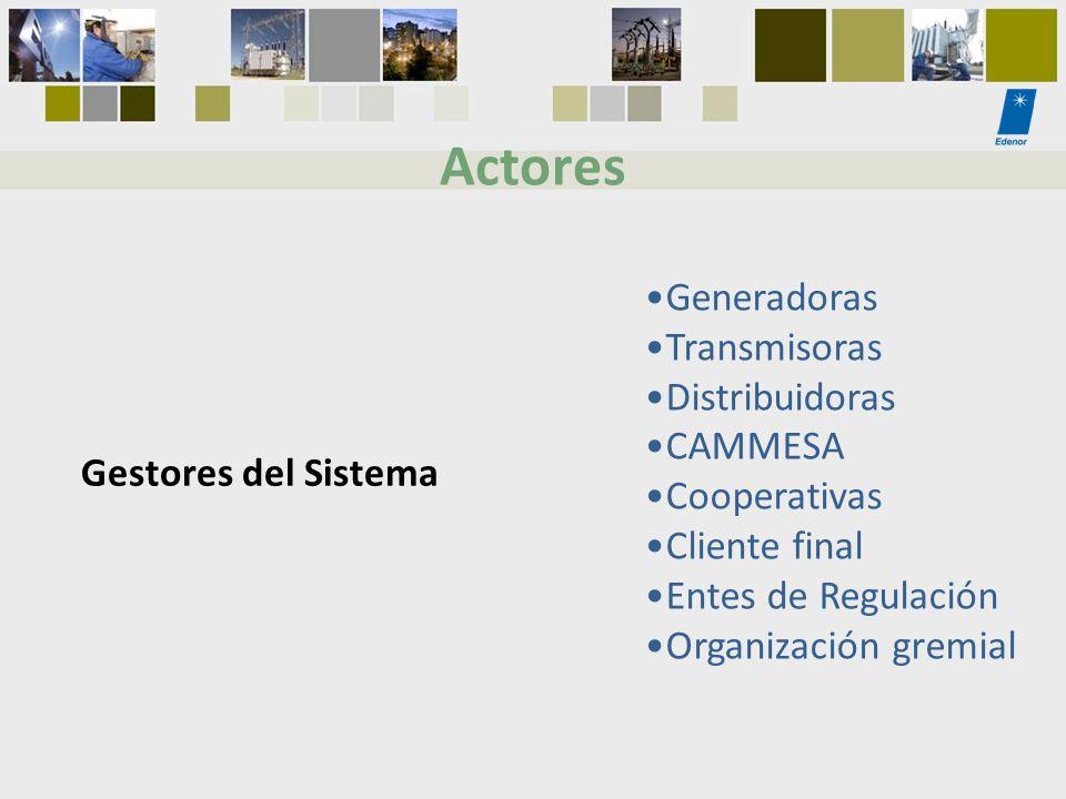 Actores Generadoras Transmisoras Distribuidoras CAMMESA Cooperativas